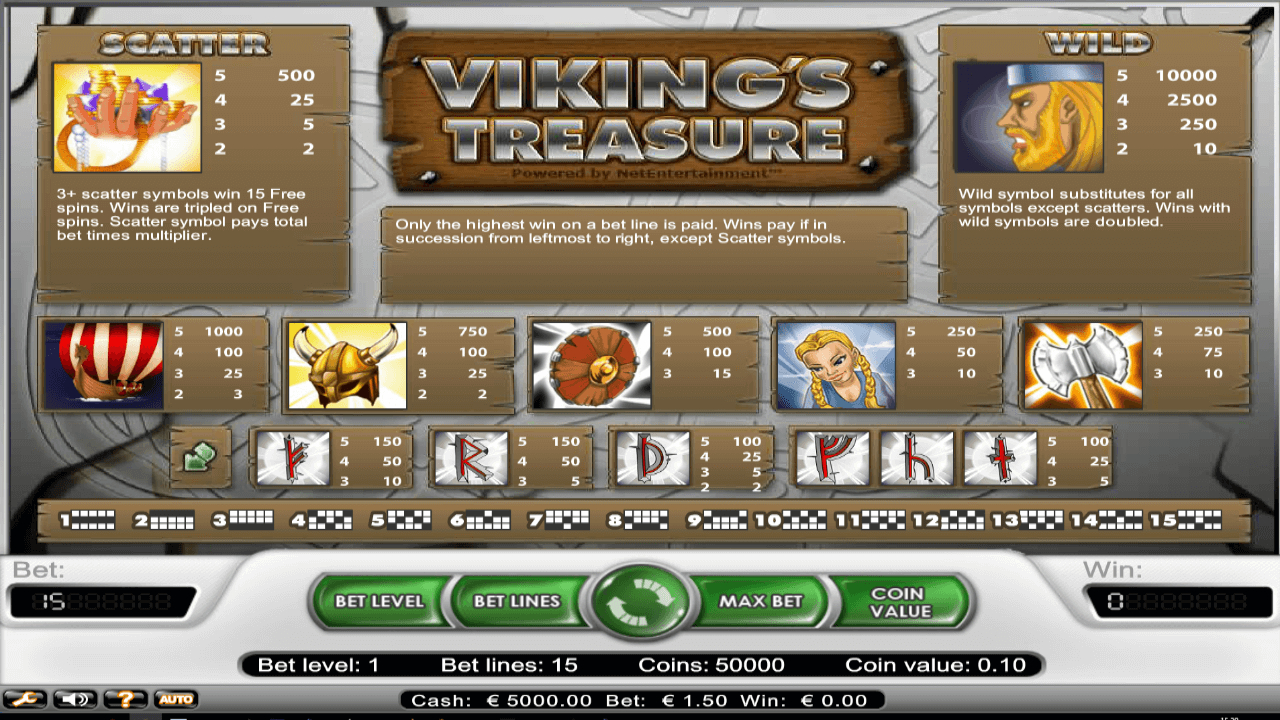 Vikings Treasure 2
