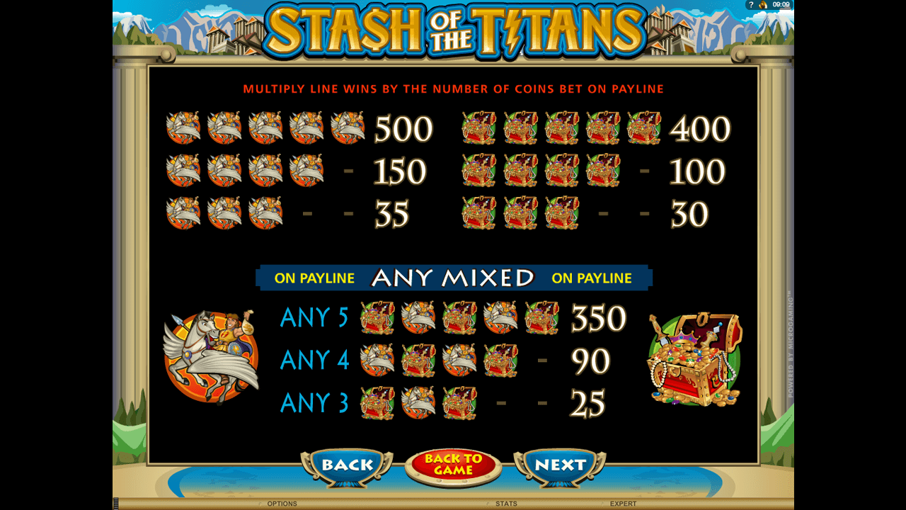 Stash Of The Titans 1
