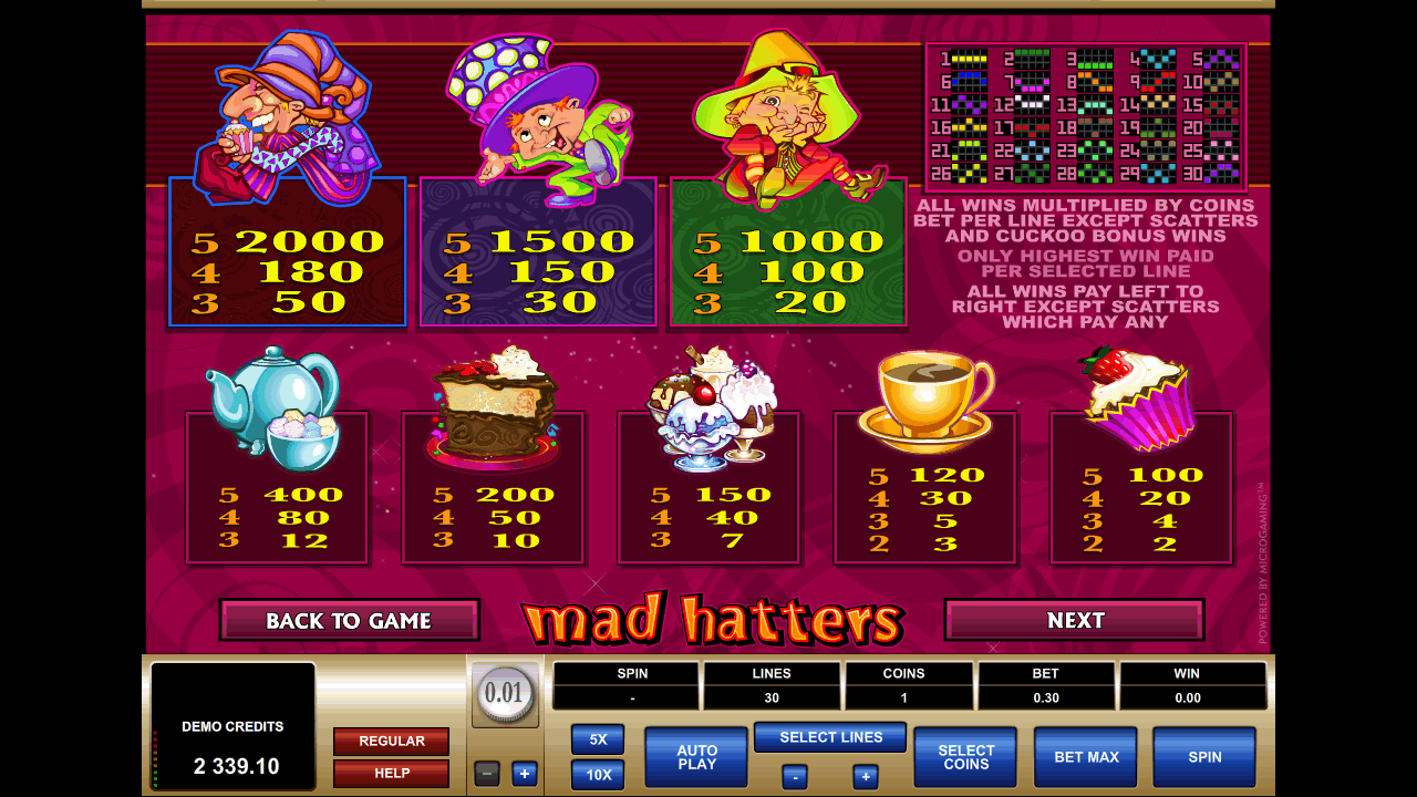Mad Hatters 8